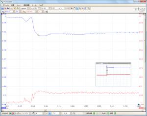 電圧とシャント抵抗電流同時ローパスなし